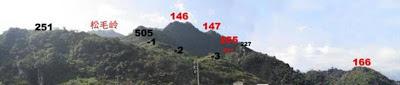 Hôm sau, quân đội Việt Nam chiếm lại điểm núi 251, 505, 1, 2, 3, và 277. Và quân đội Trung Quốc cố thủ tại Bộ chỉ huy Quân đoàn 14, núi 146, 147, 255, 211, và 166. Ảnh: NF3.86.